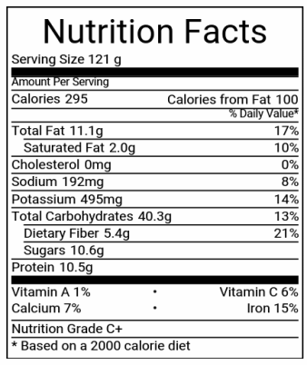 nutrition facts cropped